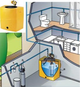 как выбрать насос для повышения давления воды